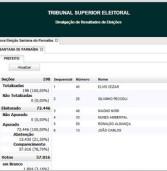 Eleitos Elvis Cezar e Oswaldo Boreli, do PSDB, para a prefeitura de Santana de Parnaíba