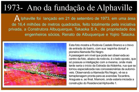 planilha1.1973.AlphavilleOKOK