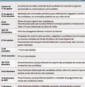 Adiamento de eleições municipais: aqui, o calendário eleitoral