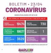 Boletim Covid-19 Barueri em 23 de abril