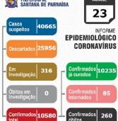 Boletim Covid-19 em 23 de abril Santana de Parnaíba